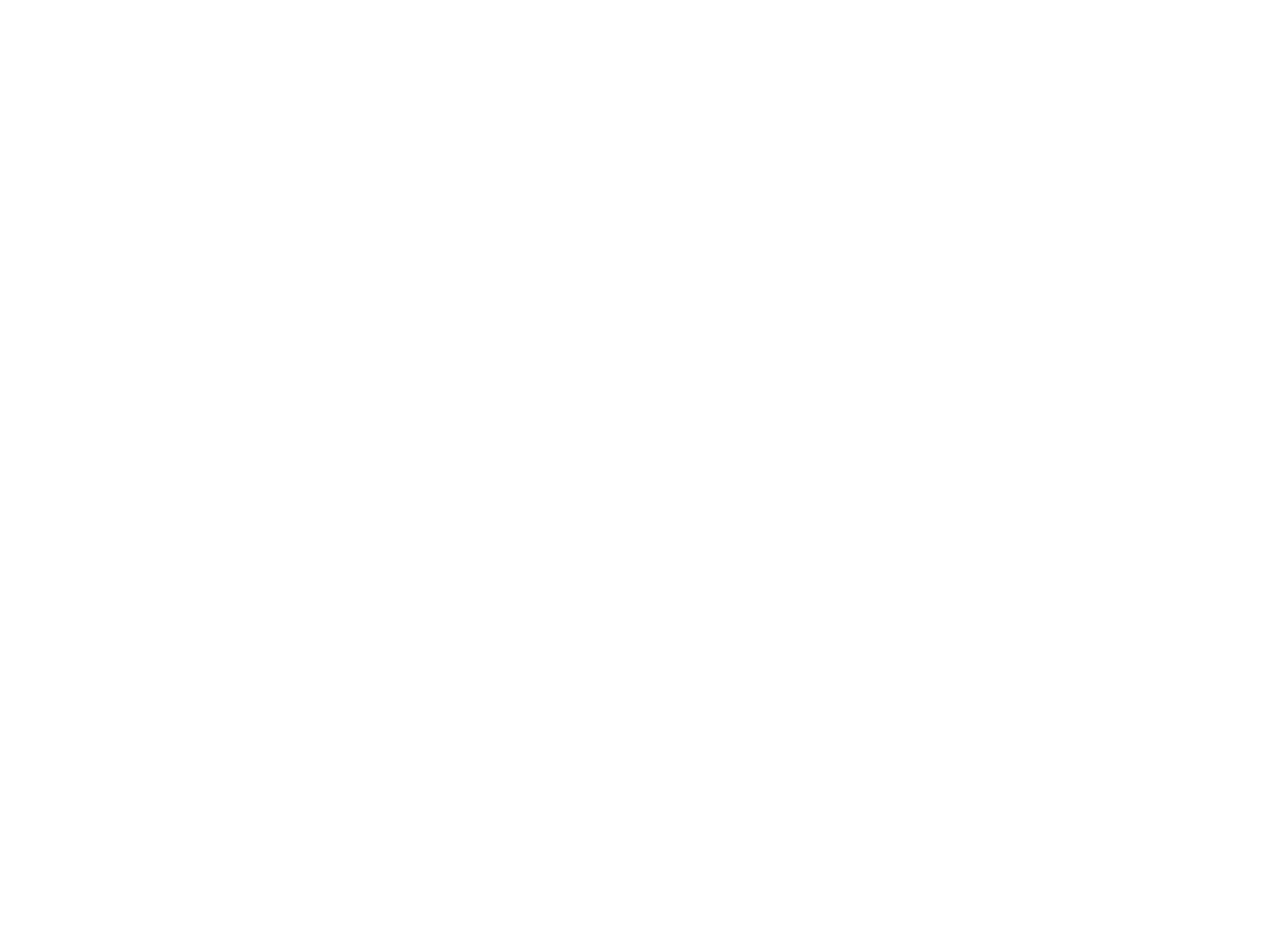 CB5 Social Media Management